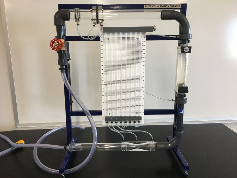 Demostración de medidor de flujo